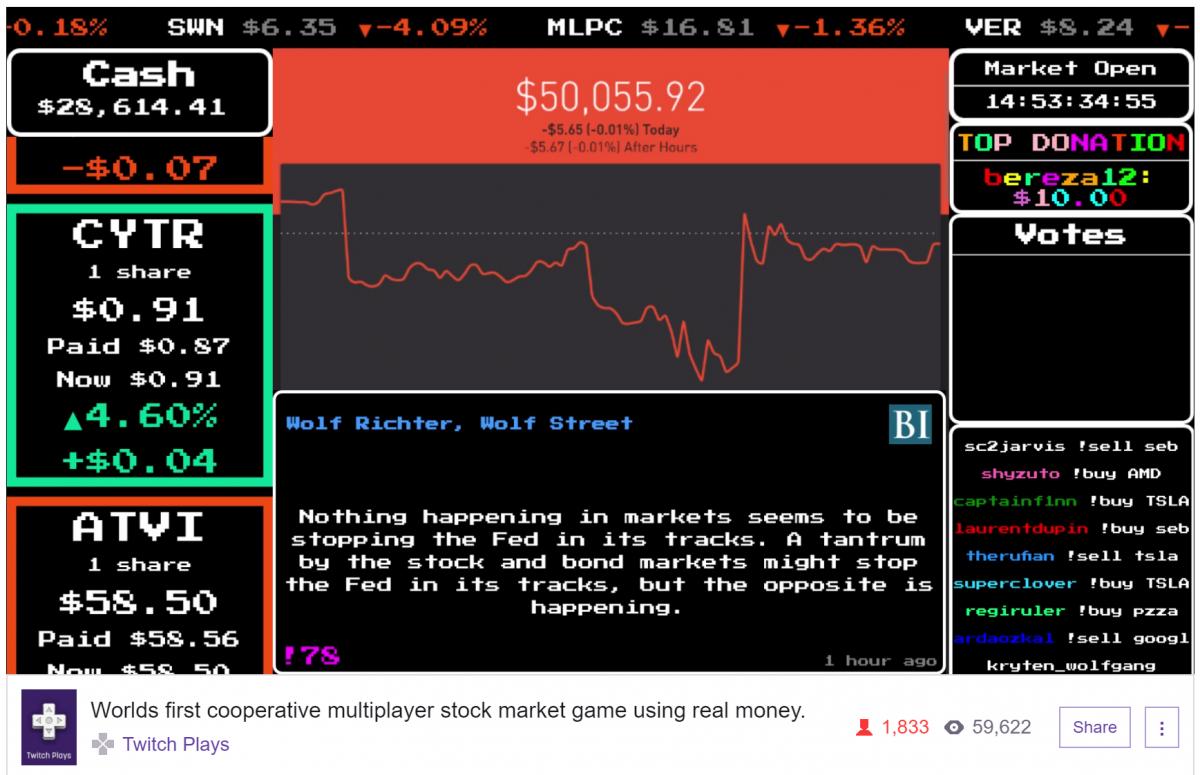 Mike Roberts creó Stock Stream, un videojuego desde Twitch para que los usuarios decidan cómo invertir sus ahorros en la Bolsa de Valores