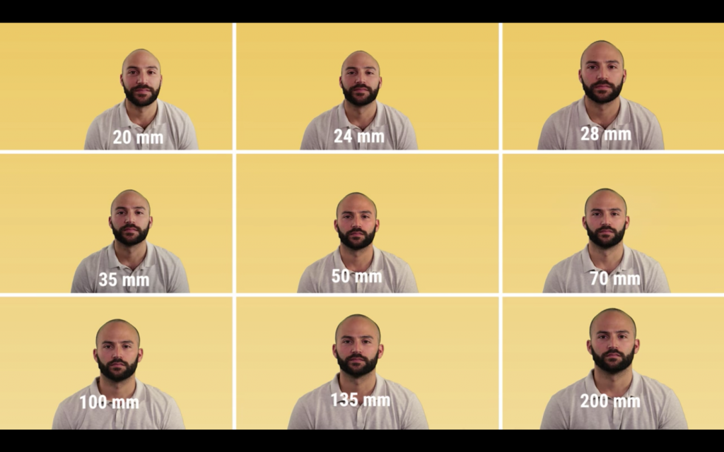 Cambios en la cara según la longitud focal