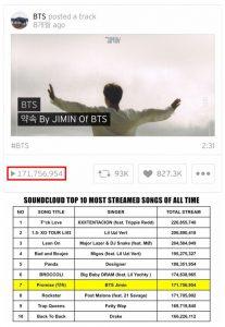 Promise de Jimin (BTS) es Top 10 en historia de SoundCloud